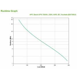 APC BACK-UPS 700VA AVR IEC 230V